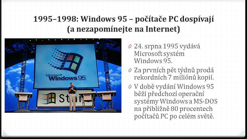 1995–1998: Windows 95 – počítače PC dospívají (a nezapomínejte na Internet) 0 Ve Windows 95 se poprvé objevuje nabídka Start, hlavní panel a tlačítka pro minimalizaci, maximalizaci a zavření v každém okně.