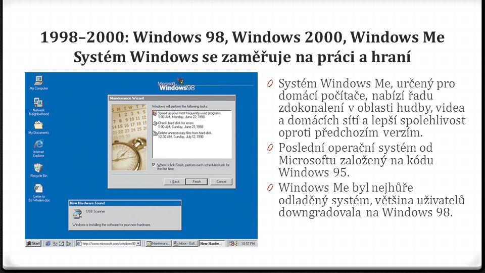 1998–2000: Windows 98, Windows 2000, Windows Me Systém Windows se zaměřuje na práci a hraní 0 Účelem systému Windows 2000 Professional, bylo nahradit Windows 95, Windows 98 a Windows NT Workstation 4.0 na všech firemních stolních a přenosných počítačích.