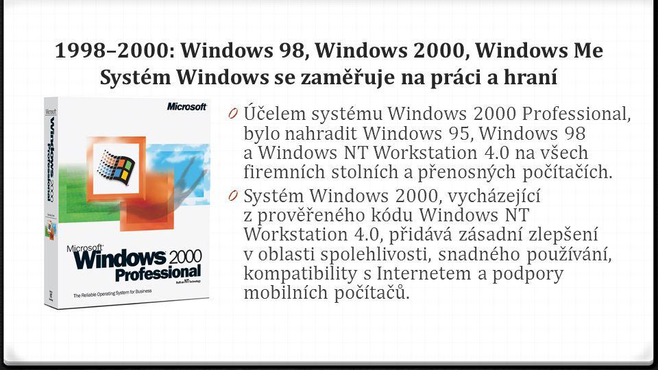 2001–2005: Windows XP stabilní, použitelný a rychlý systém 0 25.