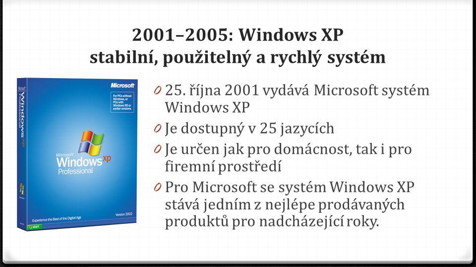 2001–2005: Windows XP stabilní, použitelný a rychlý systém 0 Systém Windows XP Professional poskytuje počítačům PC pevný základ Windows 2000 a vylepšuje jejich spolehlivost, zabezpečení a výkon.