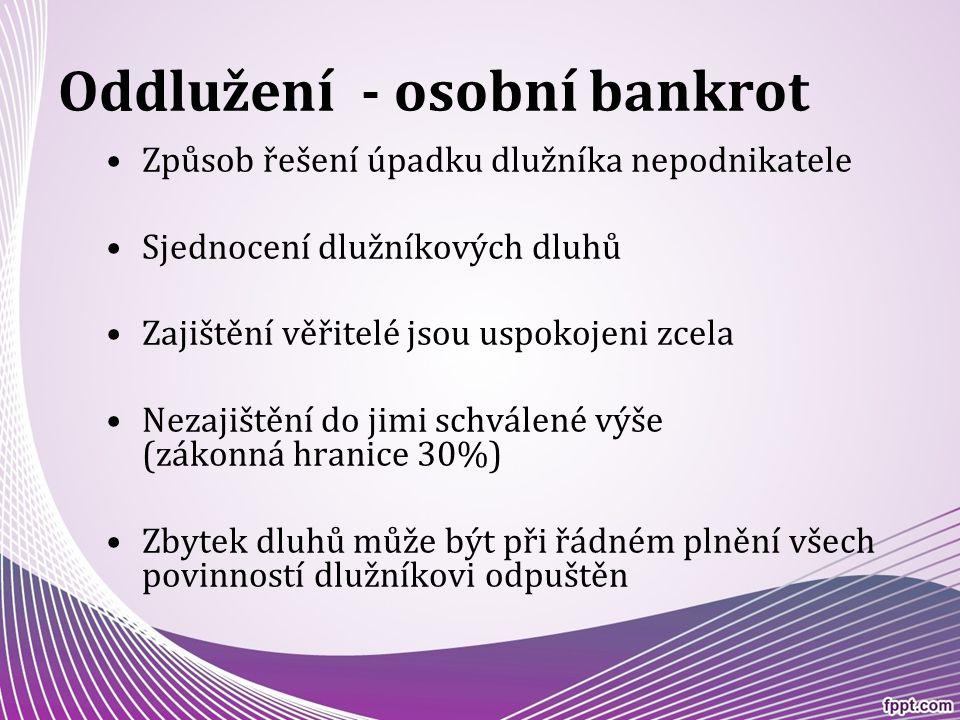 Oddlužení – osobní bankrot Splátkový kalendář Zpeněžení majetkové podstaty