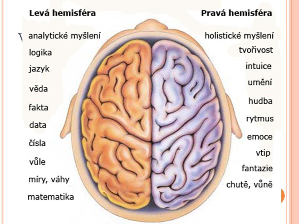 3. TEST http://kreativity.blog.cz/1008/psychologicky-test-dokazes-ovladat- obe-hemisfery