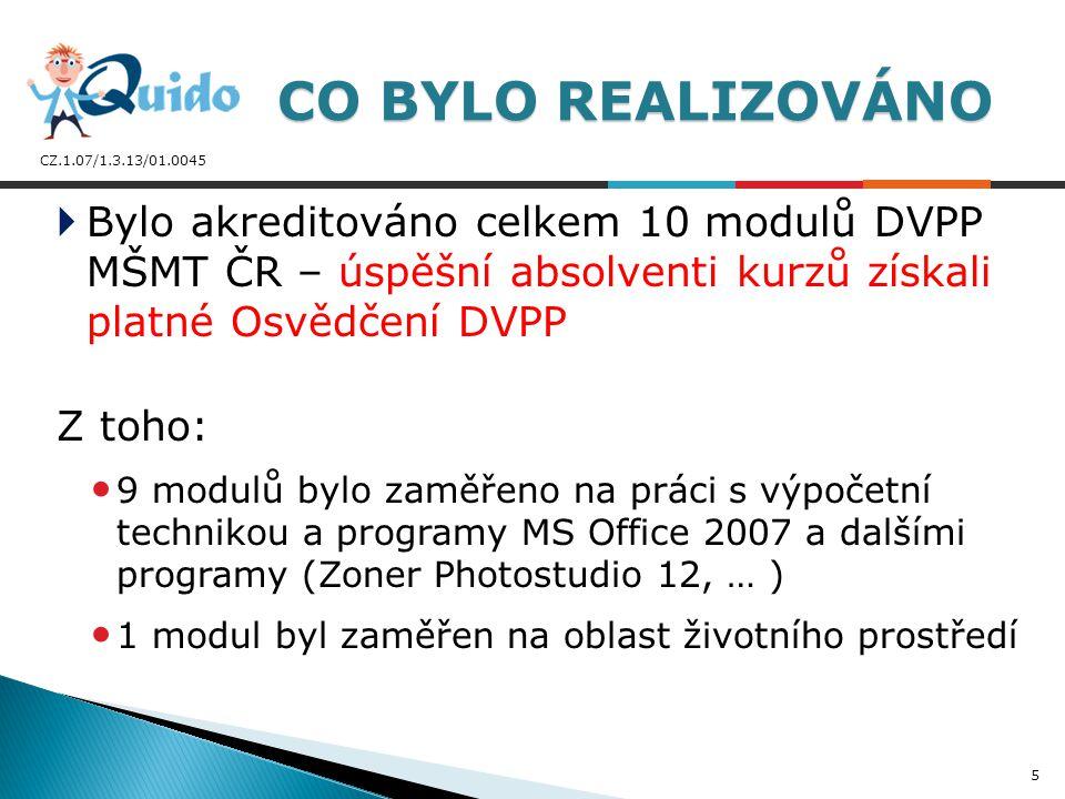 CZ.1.07/1.3.13/01.0045 1.Textový editor MS WORD 2.Tabulkový editor MS EXCEL 3.Tvorba prezentací v MS Powerpoint a jejich využití ve výuce 4.Tvorba webu (učitelské stránky) 5.Grafika - práce s fotografií (Zoner Photostudio 12) 6.Pokročilá práce s internetem 7.Příprava na zkoušky mezinárodního certifikátu ECDL 8.Seznámení s e-learningem a jeho využití ve výuce 9.ICT v práci ředitele školy 10.ŽP - ekologická rizika PŘEHLED MODULŮ 6