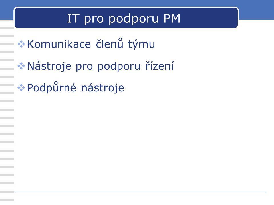 Komunikace  Osobně  E-mail  IM  Telefon  Videokonference