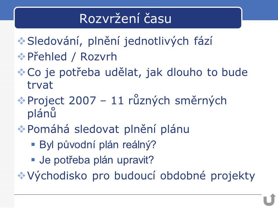 Plánování kritické cesty  Nedodržení termínů u některých úkolů nutně vede ke zpoždění celého projektu StartAC FGCíl DB E H 2 4 2 2 2 2 2 2 1 2 3 6