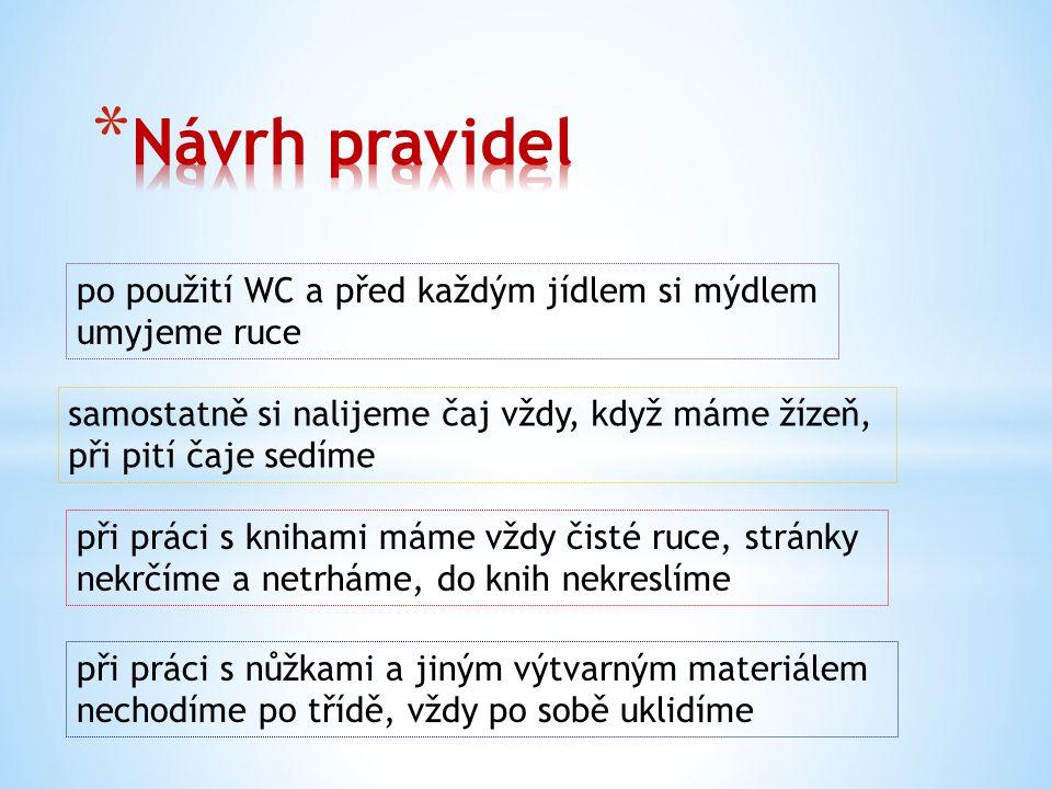 Pravidla.In: Wikipedia: the free encyclopedia [online].