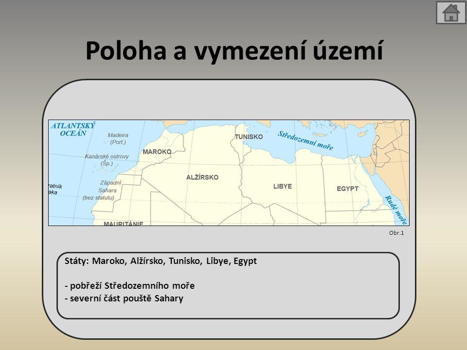 Přírodní podmínky a obyvatelstvo Přírodní podmínky: - na pobřeží Středozemního moře je subtropické klima - na poušti nevhodné podmínky pro život Krajina: - na severozápadě území je pohoří Atlas - na východě řeka Nil Obyvatelstvo: - v této oblasti převládají Arabové - Berbeři – potomci původních obyvatelů Náboženství: - převládá islám