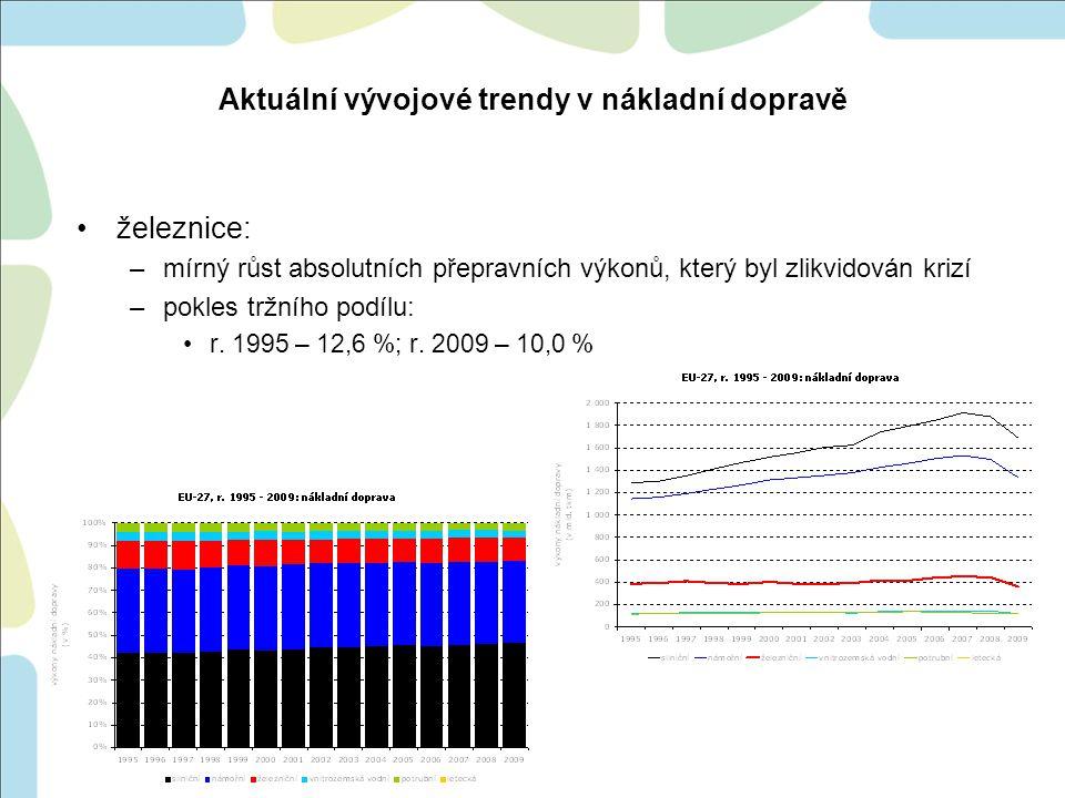 diferencovaná situace na úrovni států: –jen vývoj v období 1995 – 2007 –zřetelný růst × stagnace × pokles –největší výkony (≥ 20 mld.