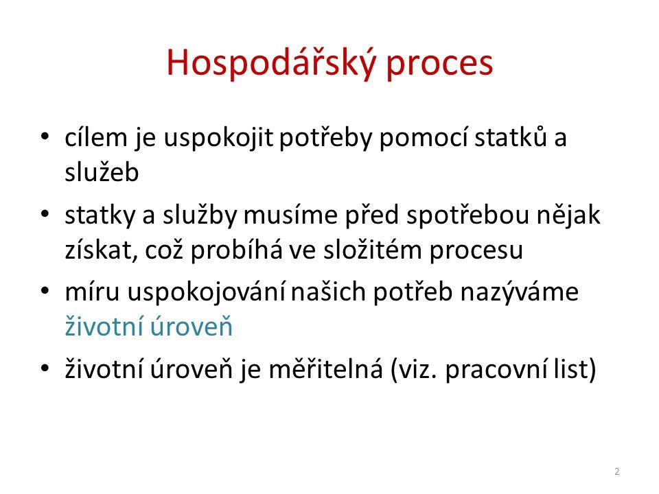 Složky hospodářského procesu VýrobaRozdělováníSměnaSpotřeba 3