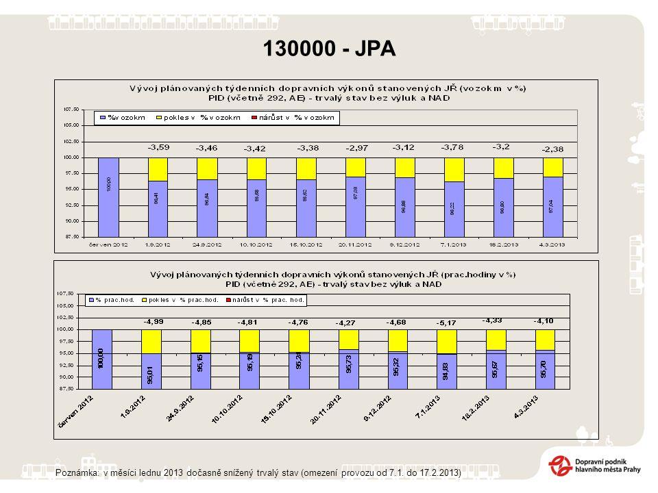 130000 - JPA