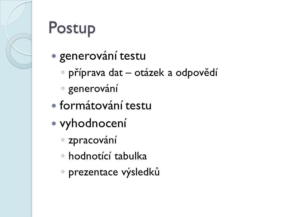 Zdrojový kód moduly: ◦ mFormatovani ◦ mGenerovani ◦ mKonstanty ◦ mPodpurnaMakra ◦ mZpracovani