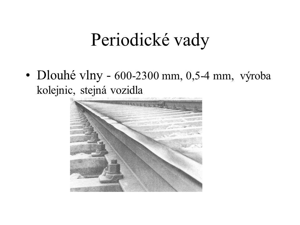 Neperiodické vady Povrchové trhlinky - plast.def.