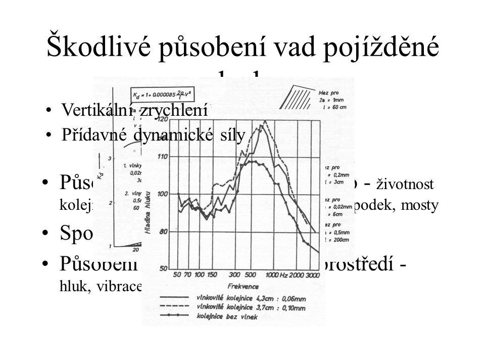 Diagnostika pojížděné plochy Ocelové pravítko Poschův přístroj Přístroj Cemafer OMS-SPENO Pantografické přístroje