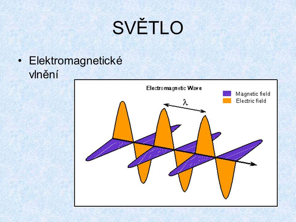 Charakterizace záření Vlnová délka - ( ) : jednotky: m (obvykle nm) Souvisí s povahou fotonu