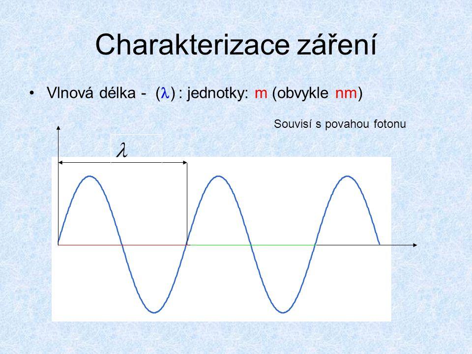 Charakterizace záření Frekvence – ( ) : jednotky: Hz 0 1s – udává počet kmitů elektromagnetické vlny za sekundu, během 1 s došlo ke 2 kmitům (1 kmit = 1 vlna), a proto je frekvence 2 Hz Souvisí s povahou fotonu