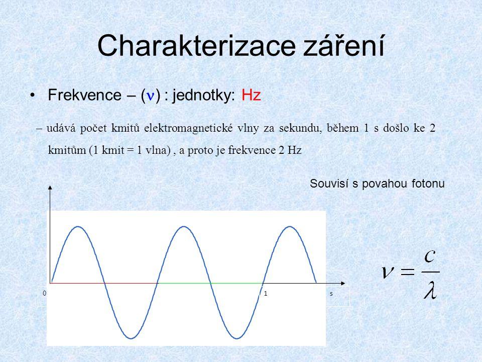 Charakterizace záření Vlnočet – (  ) – jednotky m -1 (obvykle cm -1 ) 0 1cm – udává počet vln připadajících na dráhu 1 cm, jednotka cm -1, v tomto případě připadají na 1 cm 2 vlny, vlnočet je 2 cm -1 Souvisí s povahou fotonu