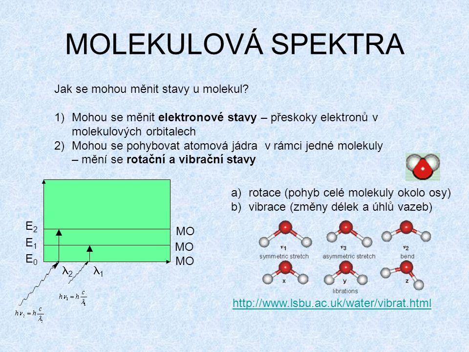 MOLEKULOVÁ SPEKTRA Celková energie molekuly (nacházející se v určitém stavu) E – celková energie molekuly E e – energie elektronů (kvantována) E v – energie vibrační (kvantována) E R – energie vibrační (kvantována)