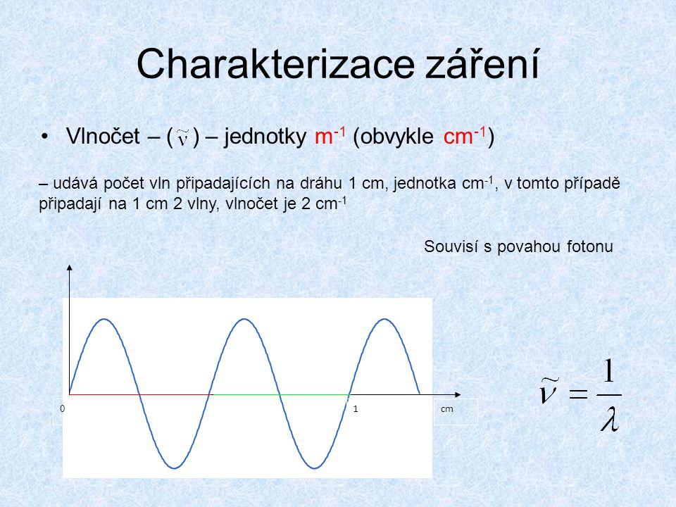 Charakterizace záření Zářivý tok (intenzita) Energii přenášenou elektromagnetickým vlněním posuzujeme dle fotometrických veličin např.