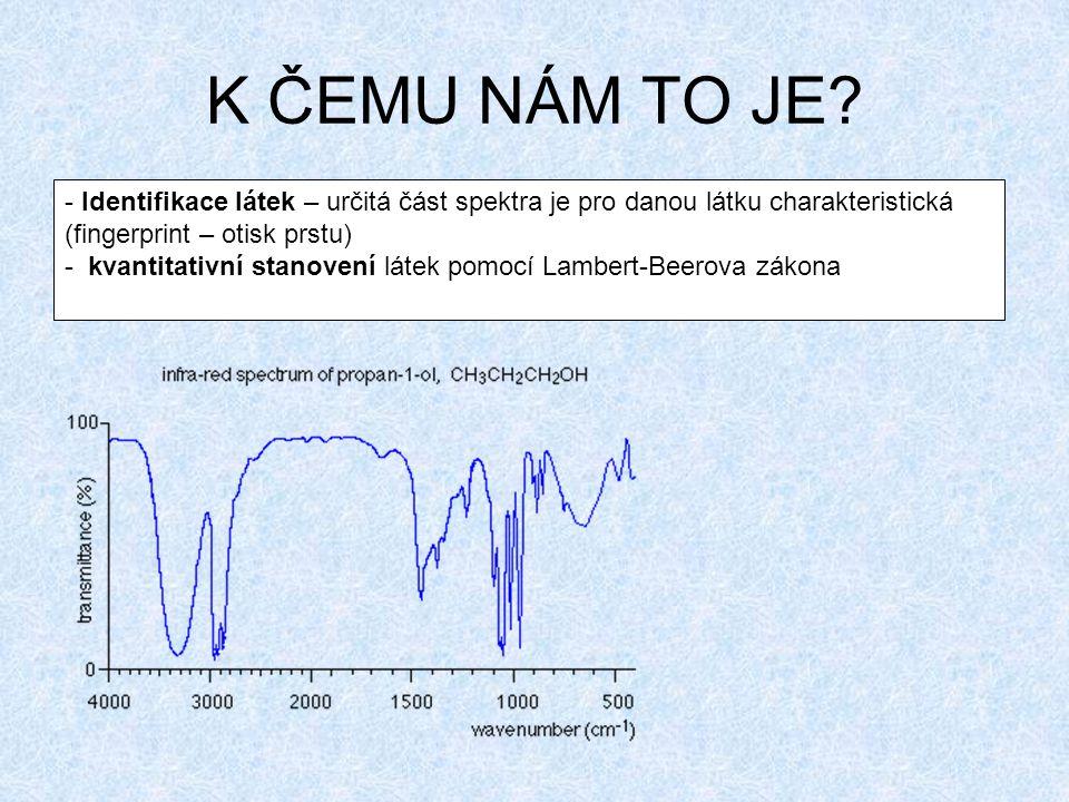ELEKTRONOVÁ SPEKTRA elektr.sp.