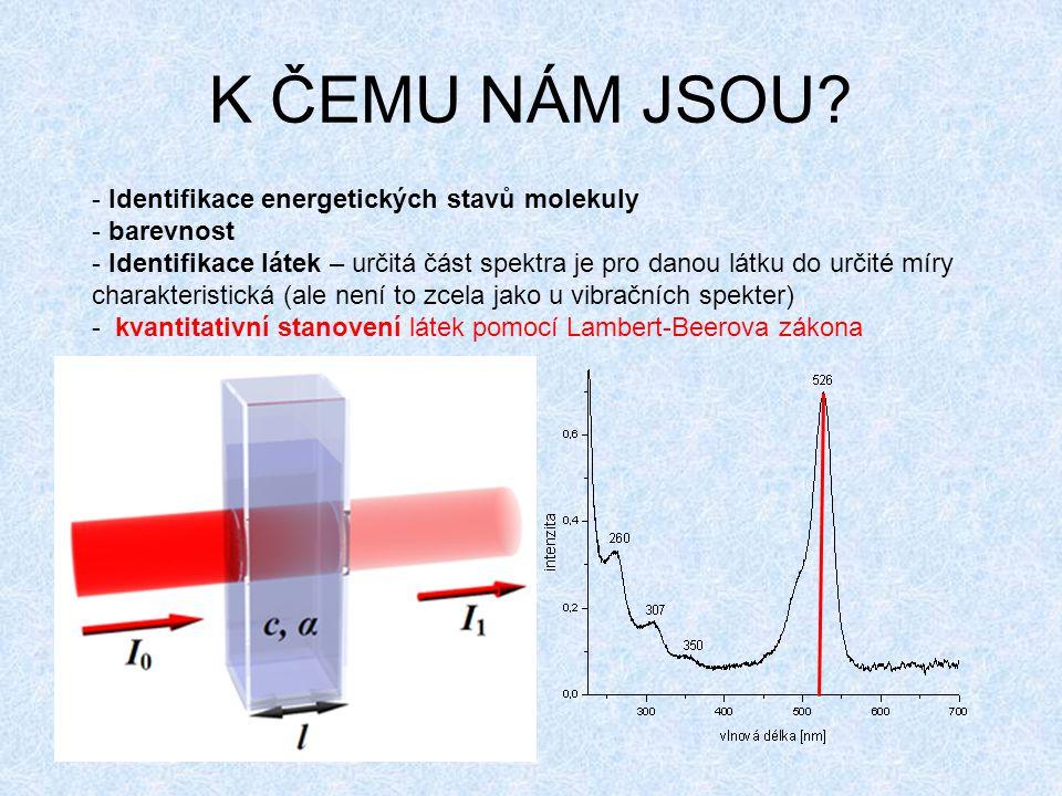 Barevnost látek: bezbarvé látky -neabsorbují záření ve viditelné oblasti barevné látky -absorbují část viditelného záření -barva pozorovaná okem je barvou doplňkovou k barvě pohlceného záření -barva doplňková je zbytek neabsorbovaného záření