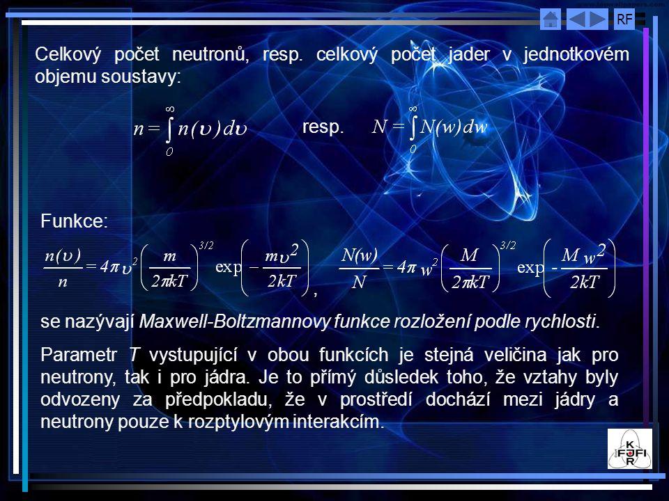 RF Deformace spektra tepelných neutronů způsobená přítomností absorpčních materiálů ve zpomalujícím prostředí: Obr.