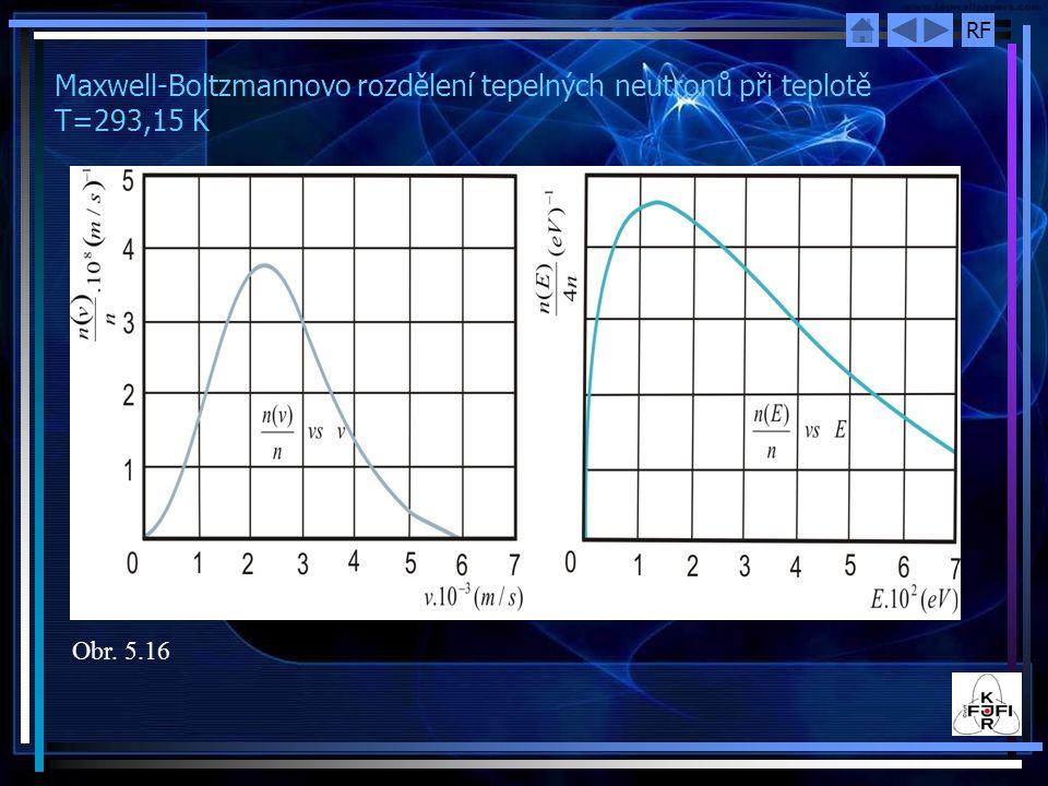 RF Nejpravděpodobnější rychlost tepelných neutronů získáme jako maximální hodnotu funkce n(  ):  Energie odpovídající této nejpravděpodobnější rychlosti: Rychlost tepelných neutronů středovaná přes Maxwell-Boltzmannovo rychlostní rozložení: