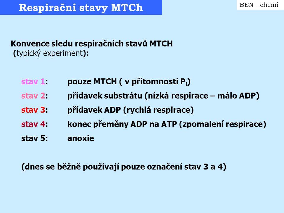 Respirační stavy a poměr P/O BEN - chemi pp