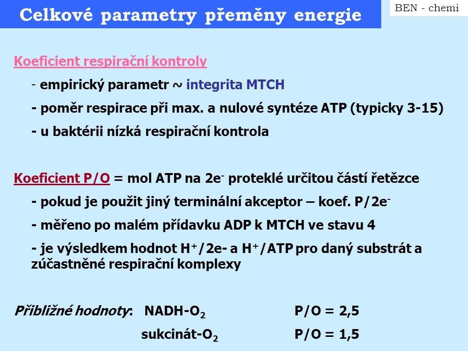 """Uměle vyvolaná protonmotivní síla BEN - chemi Experiment """"kyselé lázně : 1)Inkubace thylakoidů ve tmě a pH 4 2)Přenos do pH 8 3)Syntéza ATP ."""