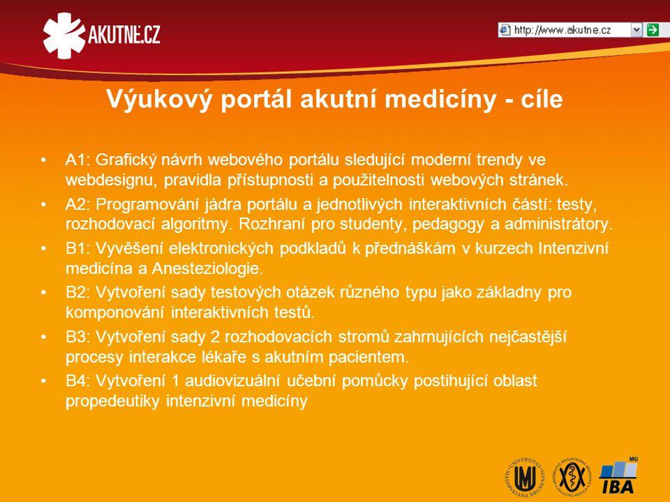 Výukový portál akutní medicíny - řešení Zaregistrování domény 2.