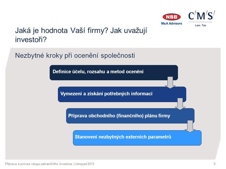 Příprava a proces vstupu zahraničního investora | Listopad 201310 Dotazy.