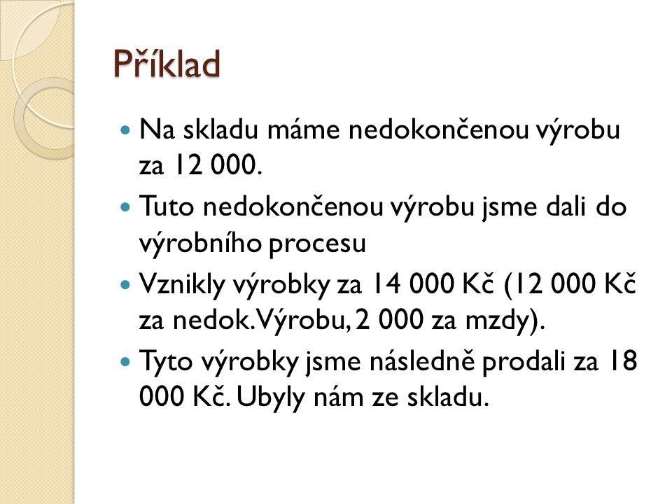 Příklad Na skladu máme nedokončenou výrobu za 12 000.