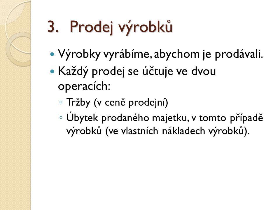 Prodej výrobků V – Tržby z prodeje výrobků Příjmový pokladní doklad / Výpis z bankovního účtu / Faktura vystavená Pokladna / Bank.