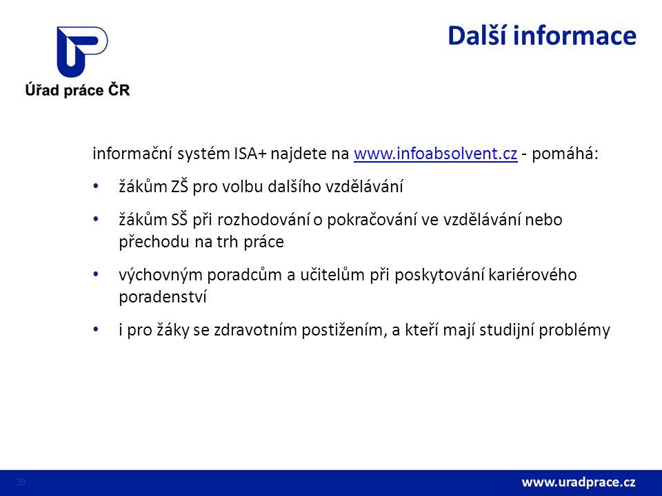 Děkuji za pozornost! Ing. Ivo Koudelka vedoucí oddělení trhu práce ivo.koudelka@fm.mpsv.cz 39