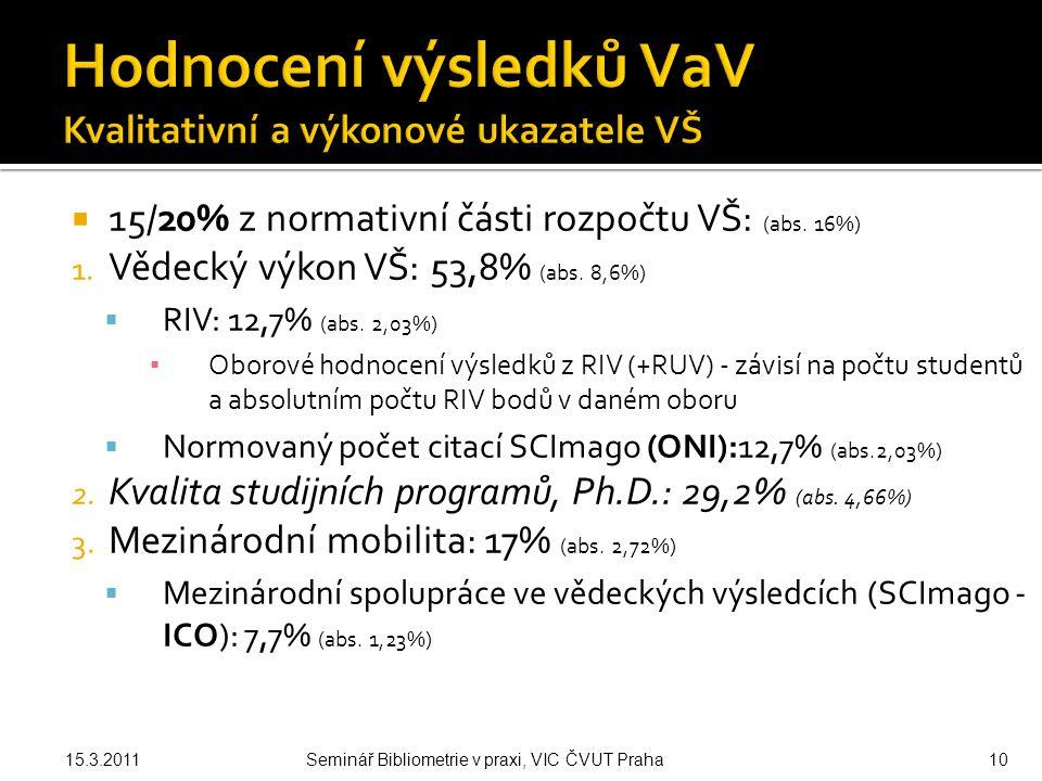  Počet reálných RIV bodů násobený koeficientem dle poměru počtu studentů a poměru získaných RIV bodů v daném oboru  S – počet studentů  B – počet RIV bodů 15.3.2011Seminář Bibliometrie v praxi, VIC ČVUT Praha11