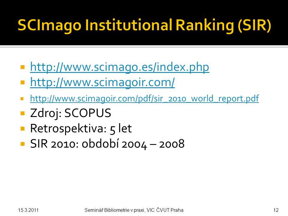""" """"O – Output (??.různé výklady) 1. počet publikací ve SCOPUS v daném období 2."""