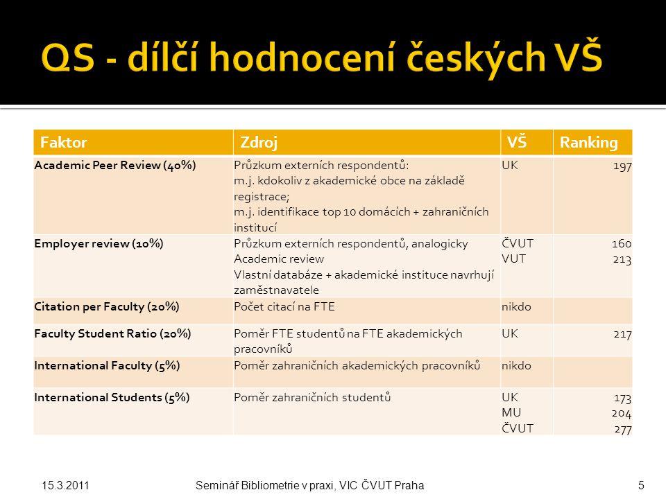  Data k únoru každého roku, jednotná dávka ze SCOPUS  Data z hlavního profilu univerzity  Dle názvu, nikoli AF-ID  Manuální (?) přiřazení článku k profilu instituce na základě názvu afilace z článku  QS využívá vlastní databázi institucí 15.3.2011Seminář Bibliometrie v praxi, VIC ČVUT Praha6