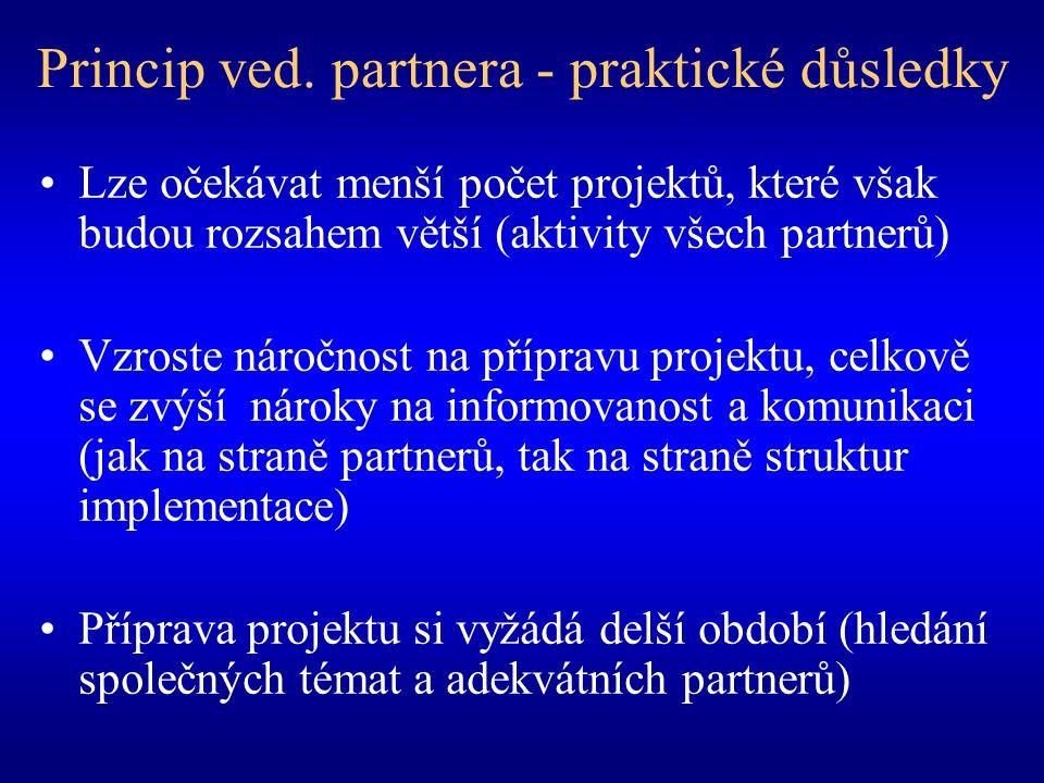 Příprava programu ČR-Polsko Řídící orgán ČR – MMR, Národní orgán - MRR Struktura dokumentace programu obdobná Zahájení prací na dokumentu – počátek roku 06 Vytvořena společná Task Force – zejména ŘO a NO, zástupci regionů