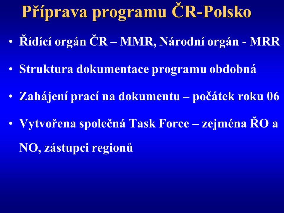 Časový rámec Dokument projednán a uzavřen na úrovni TF Předložen k neformálním konzultacím EK Předložen k projednání a schválen MV – 18.10.