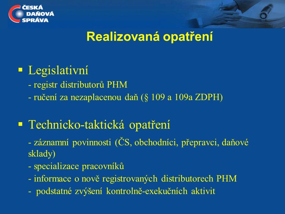  Technicko-taktická opatření vše samozřejmě včetně spolupráce s celní správou, policií, ….