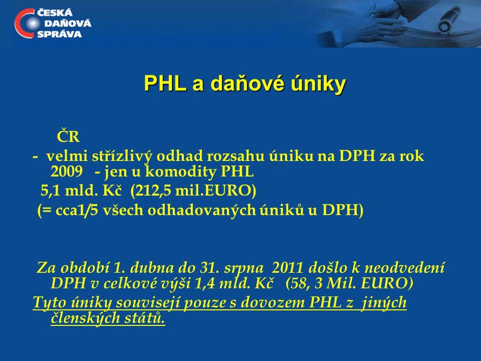 Vybrané typy daňových úniků – podvodů u PHL  Daňové sklady - krácení základu DPH o výši SpD při vyskladnění PHL z daňového skladu  Nelegální doprava minerálních olejů z EU na tzv.oprávněného příjemce (DE,AT,PL, IT,..)  Míchání PHL (BIOsložky,..)  Fiktivní fakturace  Přiznání, ale neuhrazení DPH (+řízený úpadek, vyvedení majetku)  MTIC podvody - nákupy z jiných čl.