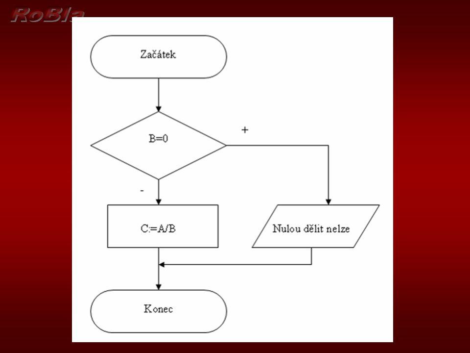 Obecnost algoritmu 5