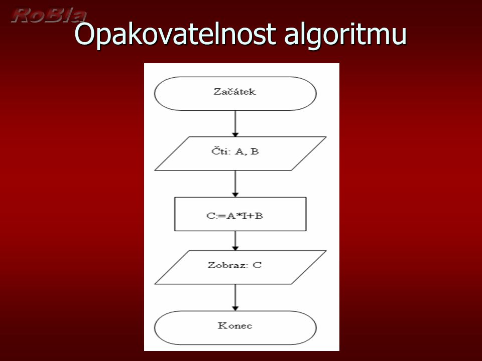 Špatný algoritmus, protože byla porušena podmínka opakovatelnosti - při stejných vstupních hodnotách musíme dostat vždy stejný výsledek Špatný algoritmus, protože byla porušena podmínka opakovatelnosti - při stejných vstupních hodnotách musíme dostat vždy stejný výsledek Proměnná I je neznámá Proměnná I je neznámá