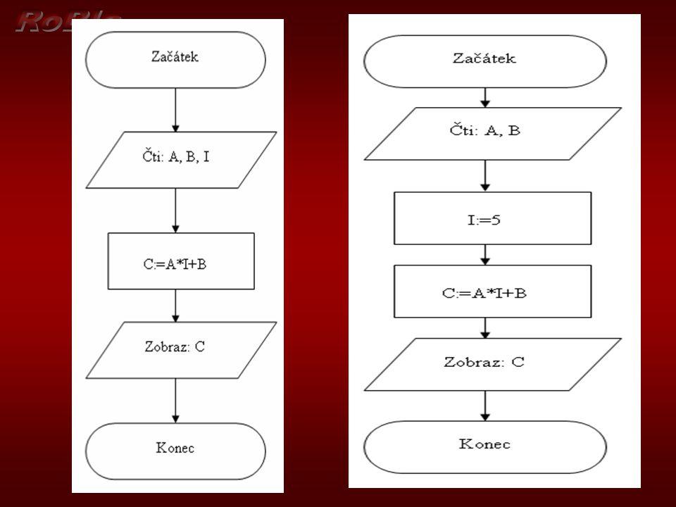 Sekvence Sekvence je nejjednodušším typem algoritmu, který se skládá (kromě mezních značek) pouze ze sekvenčních bloků Sekvence je nejjednodušším typem algoritmu, který se skládá (kromě mezních značek) pouze ze sekvenčních bloků Během sekvence nesmí docházet k větvení algoritmu ani k návratu zpět Během sekvence nesmí docházet k větvení algoritmu ani k návratu zpět