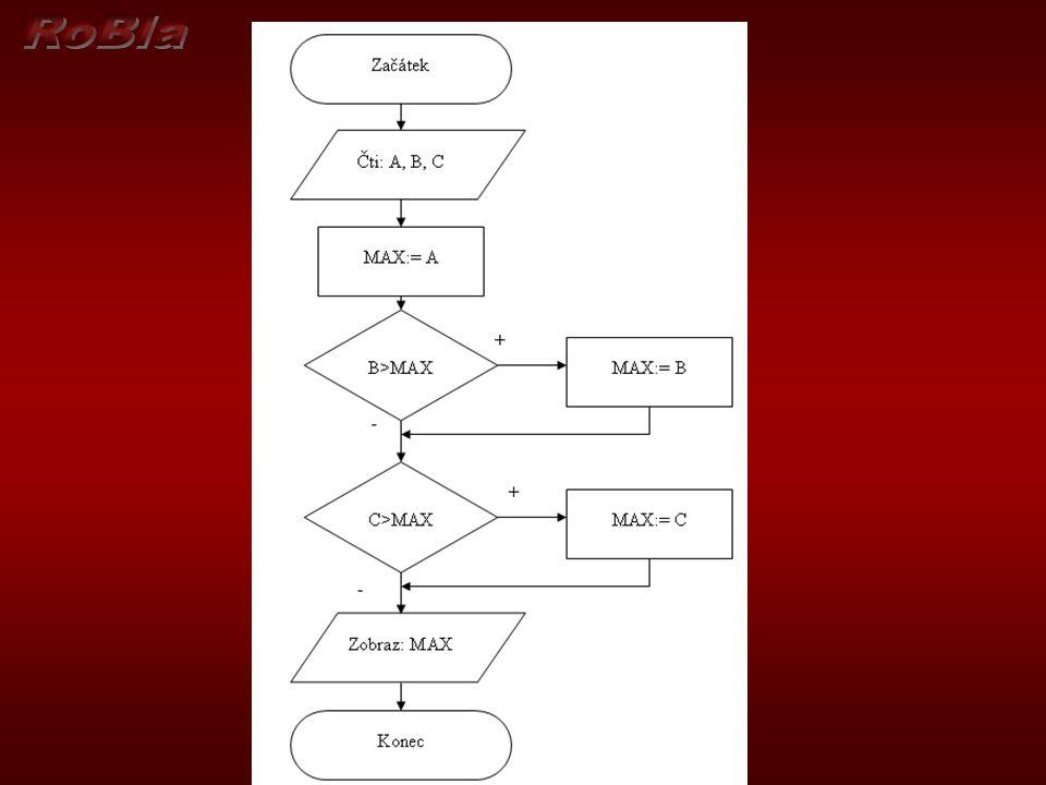 Příklad (10) Vytvořte algoritmus pro určení, zda tři čísla A, B, C mohou tvořit strany trojúhelníka Vytvořte algoritmus pro určení, zda tři čísla A, B, C mohou tvořit strany trojúhelníka 7