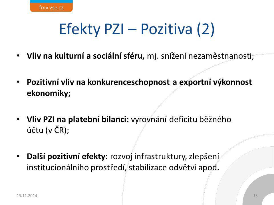 Efekty PZI – Negativa (1) - Spinnoff efekty - Vytěsnění domácích úspor zahraničními (např.