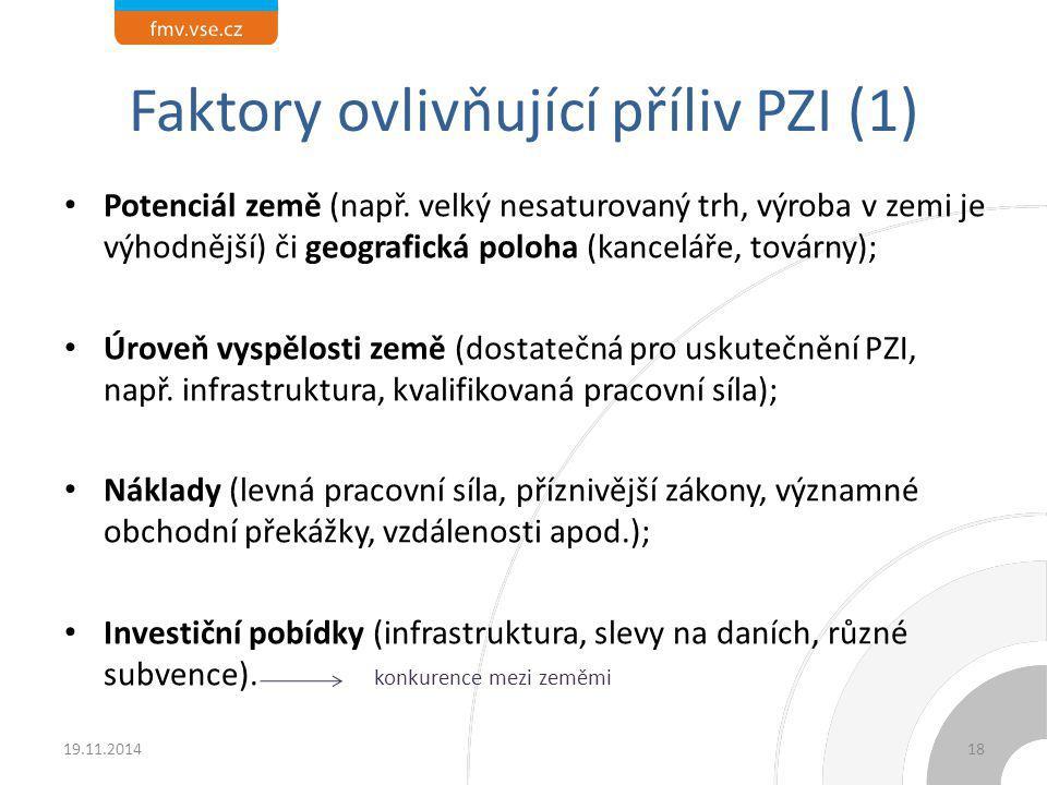 Faktory ovlivňující příliv PZI (2) Stabilita země (politická, ekonomická, finanční - dluh) měřená např.