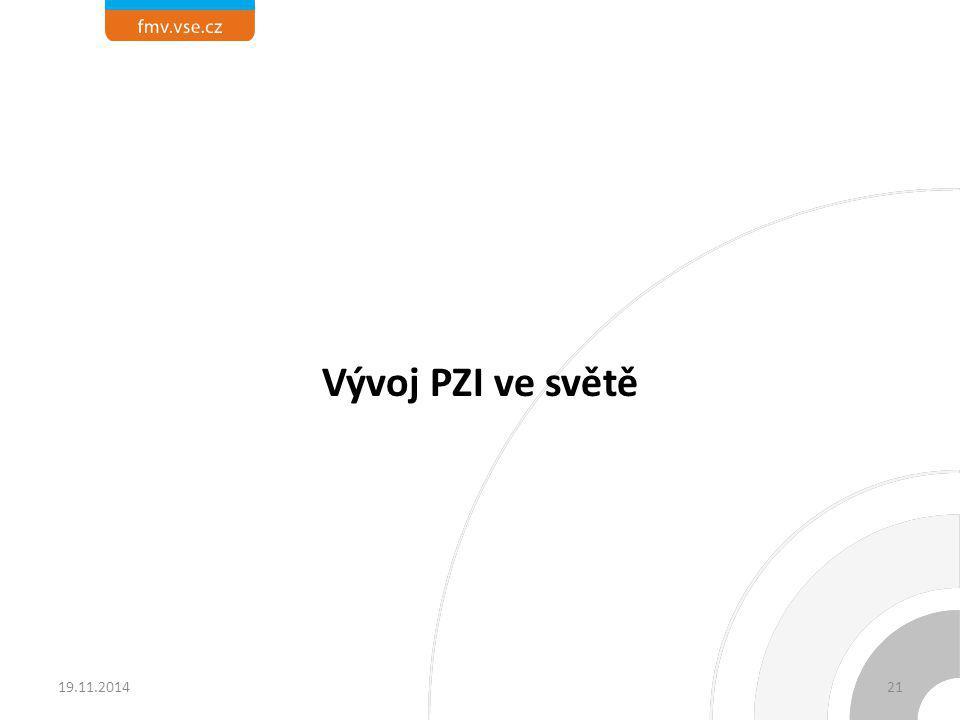 Vývoj PZI ve světě Úkol č.