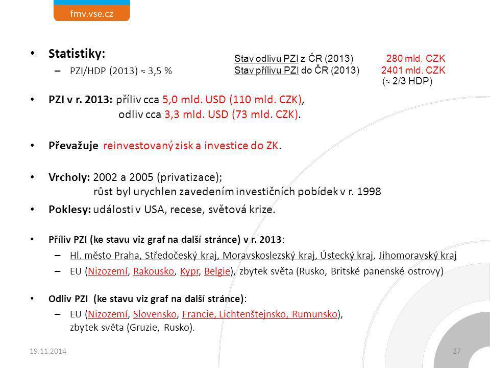 19.11.201428 Příliv PZI v r. 2013 Zdroj: ČNB
