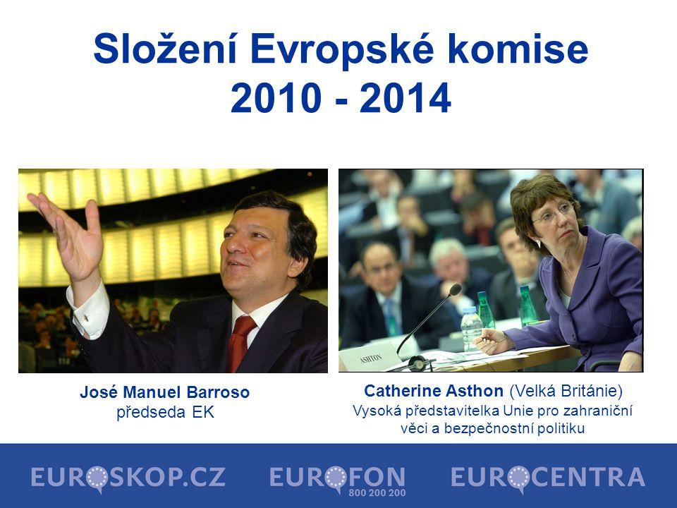Evropský parlament (EP)  stanovení max.