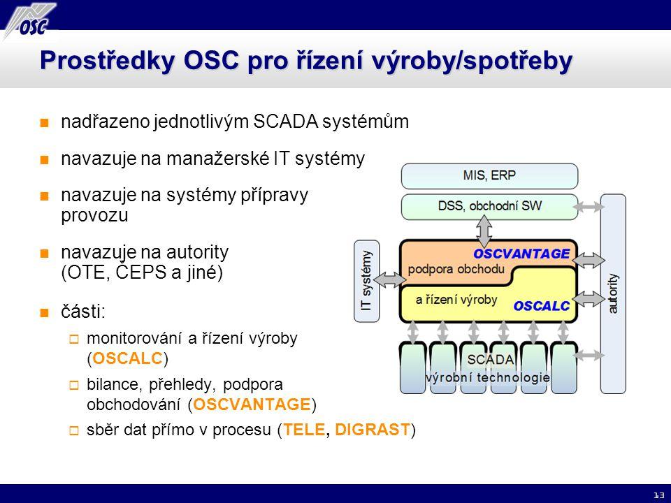 14 Příklad užití pro výrobu a rozvod energie OSCALC centrální systém řízení výroby energie a podpůrných služeb TELE terminál - distribuovaná real- time stanice OSCVANTAGE centrální informační systém výroby DIGRAST management spotřeby a toků energií